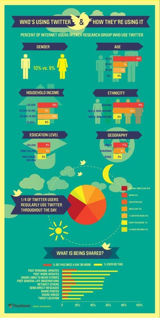 przykładowa infografika