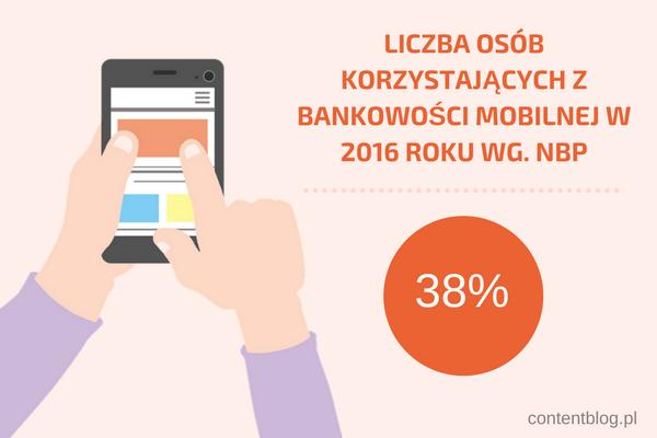 bankowośc mobilna raport
