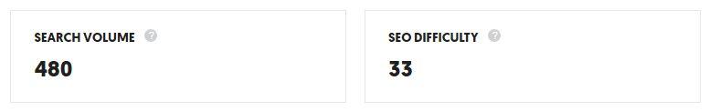 liczba wyszukiwań w ubersuggest